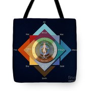 Four Elements, Ages, Humors, Seasons Tote Bag