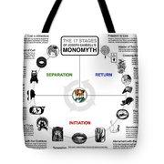 Joseph Campbell Monomyth Tote Bag