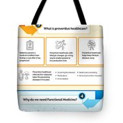 Know About Functional Medicine And Preventive Healthcare Infographic Tote Bag