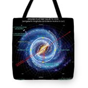 Milky Way Info-graphic Tote Bag