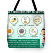 Natural Home Remedies For Diarrhea In Kids And Adults Tote Bag