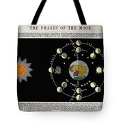 Phases Of The Moon, C. 1846 Tote Bag
