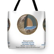 Planet Oceans Tote Bag