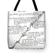 Reform Mountain Tote Bag