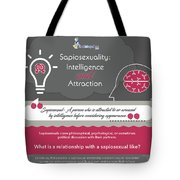 Sapiosexuality Intelligence And Attraction Tote Bag