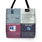 The Ultimate Tips To Increase Pc Speed Tote Bag