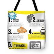 Try Out Genlrn Usa Great Stem Tools. Tote Bag