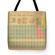 Periodic Table Of Elements Tote Bag by Michael Tompsett