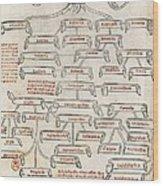Pacioli, Luca 1445-1510. Italian Wood Print