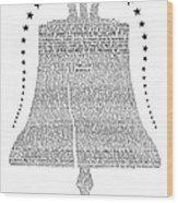 Philadelphia: Liberty Bell Wood Print