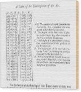 Robert Boyle (1627-1691) Wood Print