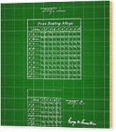 Bowling Score Sheet Patent 1904 - Green Wood Print