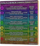 432hz Alchemical Chakra Zodiac Chart Wood Print by Derek Gedney