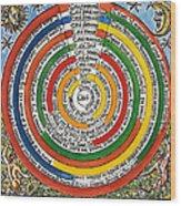 Ptolemaic Universe, 1537 Wood Print