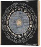 Signs Of The Zodiac Circa 1855 Wood Print