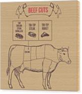 Vintage Butcher Cuts Of Beef Scheme Wood Print