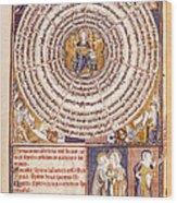 Wheel Of Sevens Wood Print