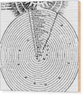Aristotlelian And Christian Cosmologies Wood Print by Science Source