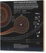 Depiction Of Solar, Lunar Wood Print