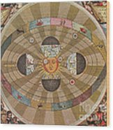 Copernican World System, 17th Century Wood Print