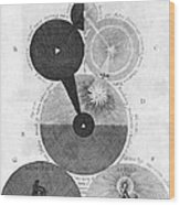 Fludd's Account Of Creation Wood Print by Middle Temple Library