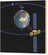 Geostationary Orbit Diagram Wood Print