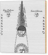 Lunar Eclipse Mechanism, Historical Art Wood Print