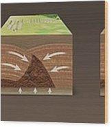 Mud Volcano Formation, Artwork Wood Print
