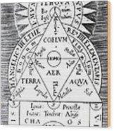 Mundus Archetypus, Archetypal World Wood Print
