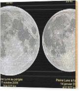 Variation In Apparent Lunar Diameter Wood Print