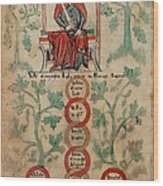 William The Conqueror Family Tree Wood Print by Photo Researchers