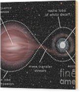 Binary Star System Wood Print