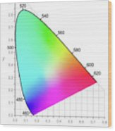 Cie Chromaticity Diagram - Colors Seen By Daylight Wood Print