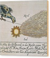 Comet, 1664 Wood Print