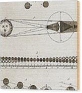 Diagram Of Eclipses, 18th Century Wood Print