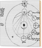Galen, Phases Of The Moon, Diagram Wood Print