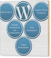 Get Result Oriented Word Press Development Services Wood Print