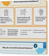 Know About Functional Medicine And Preventive Healthcare Infographic Wood Print