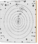 O. Von Guerickes Solar System, 17th Wood Print