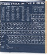 Periodic Table Of Elements In Blue Wood Print