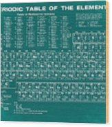 Periodic Table Of Elements In Green Wood Print