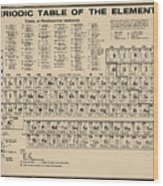 Periodic Table Of Elements In Sepia Wood Print