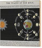 Phases Of The Moon, C. 1846 Wood Print