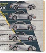 Porsche 911 Turbo Timeline  Wood Print