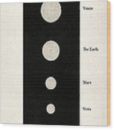 Relative Size Of Sun To Planets, 19th Wood Print