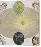 The Earth's Seasons Wood Print