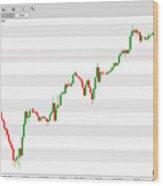 Wall Street 1 Hour Chart 08/08/2018 Close Wood Print