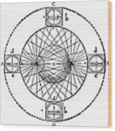 Behaviour Of A Magnetic Compass, 1643 Wood Print