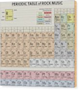 Periodic Table Of Rock Music Wood Print