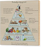 The Healthy Eating Pyramid. Colorful Wood Print